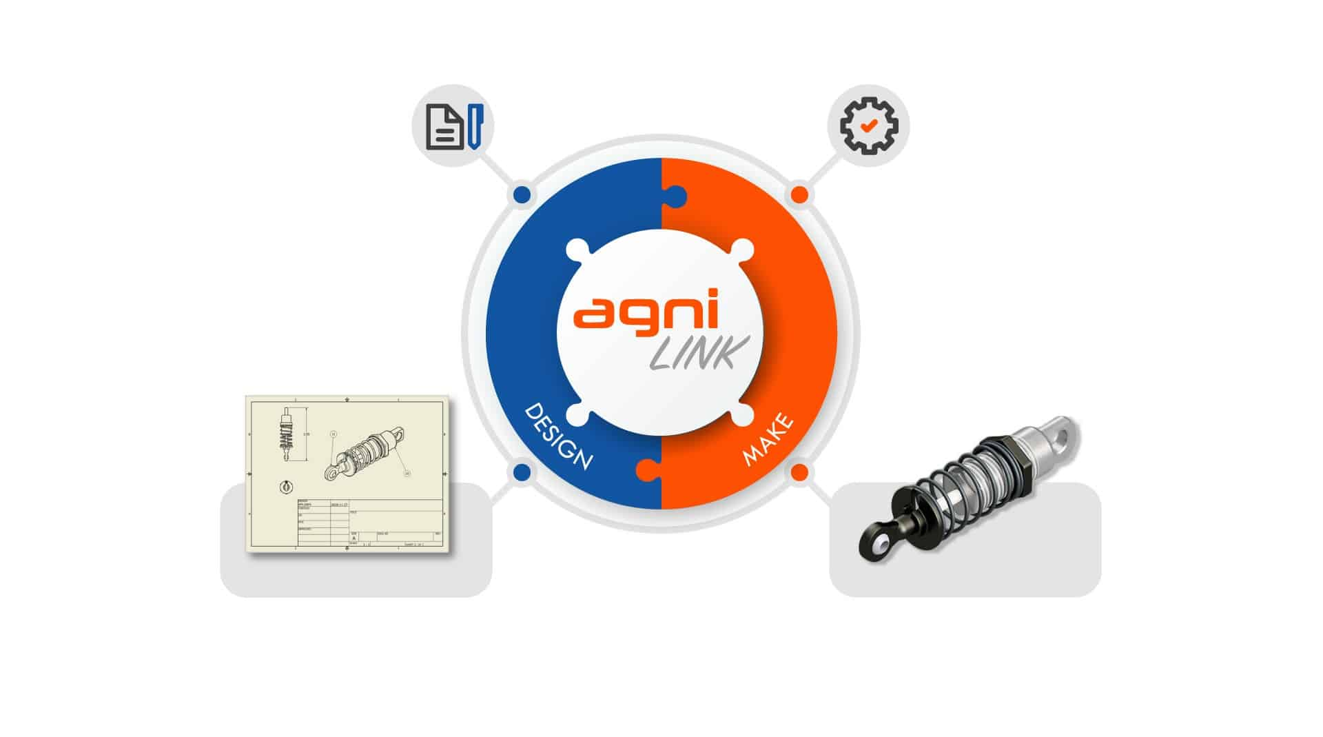 Agni Link enables real-time data transfer from CAD, PDM and PLM to ERP systems