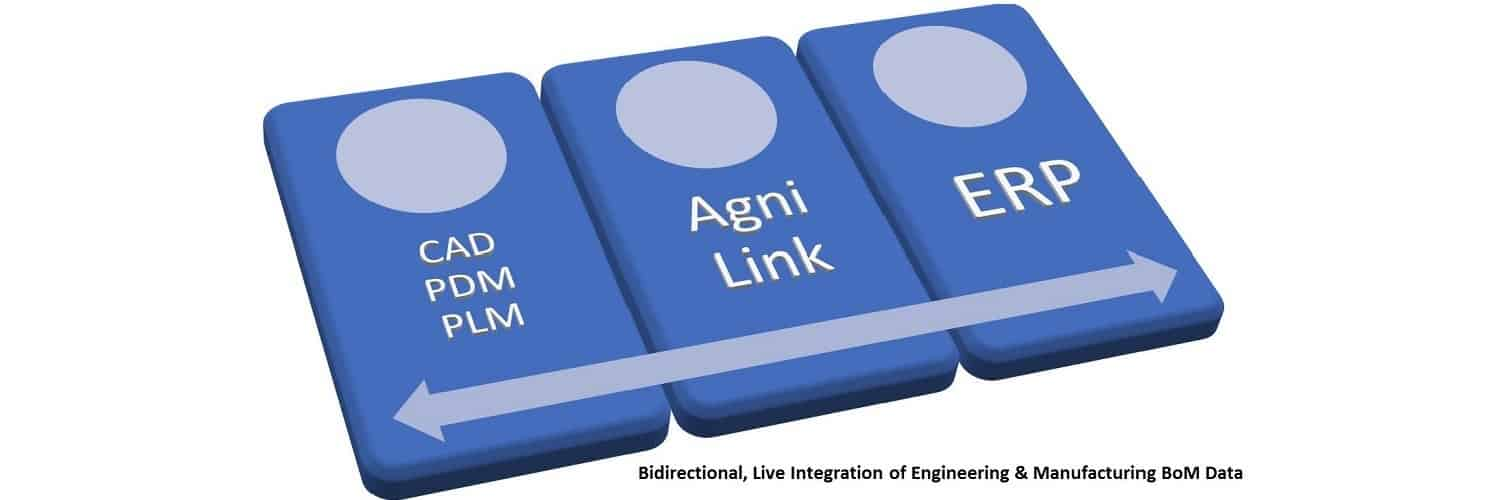 Agni Link integrates bidirectionally (CAD/PDM/PLM) Manufacturing (ERP/MRP/BPM)